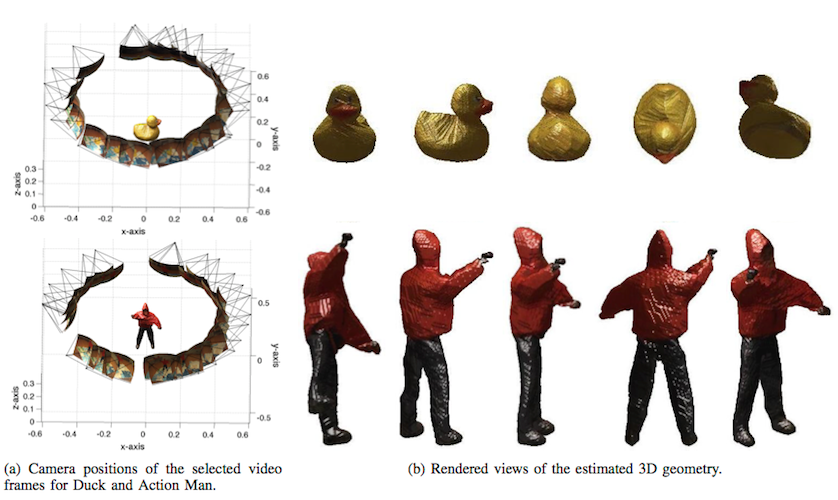 3D shape reconstruction from a humanoid generated video sequence