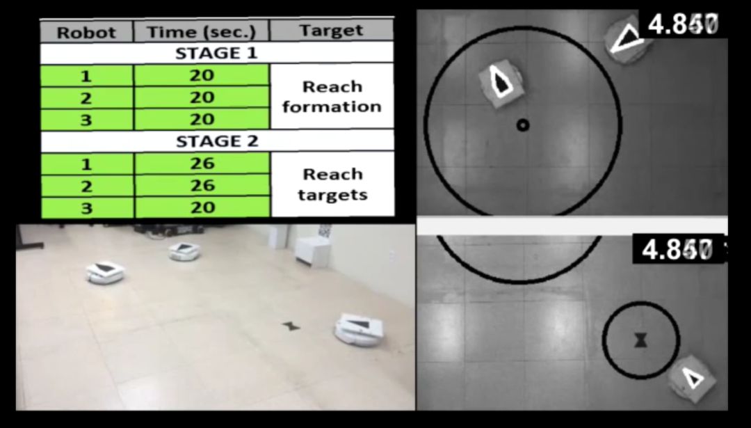 Hierarchical Task-based Control of Multi-Robot Systems with Terminal Attractors
