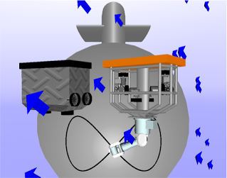 A Passivity-based Model-free Force-Motion Control of Underwater Vehicle-Manipulator Systems